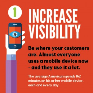 mobile apps increase visibility