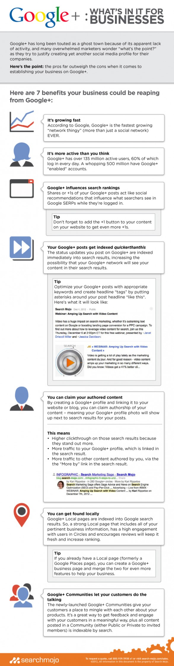 google-whats-in-it-for-businesses